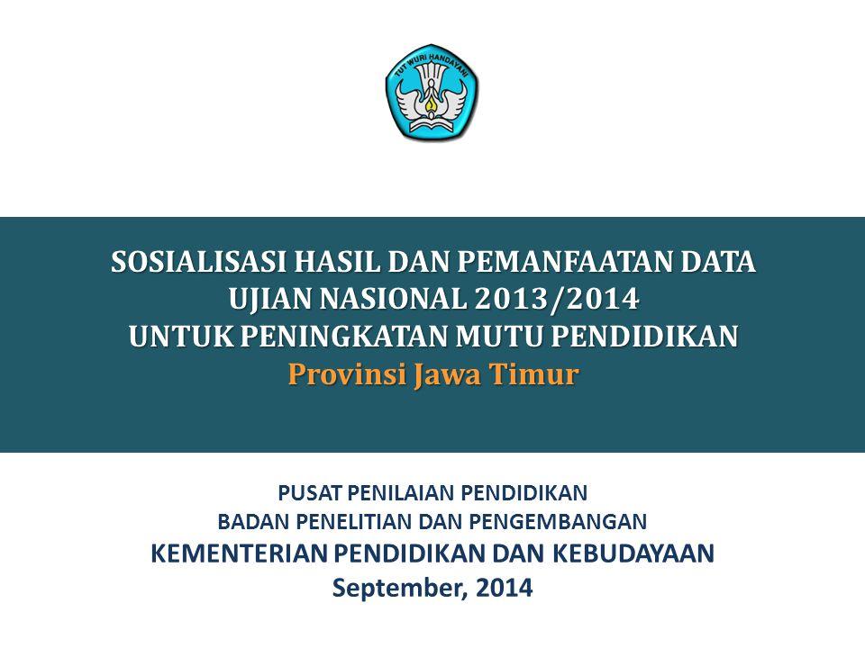 SOSIALISASI HASIL DAN PEMANFAATAN DATA UJIAN NASIONAL 2013/2014 UNTUK PENINGKATAN MUTU PENDIDIKAN Provinsi Jawa Timur PUSAT PENILAIAN PENDIDIKAN BADAN