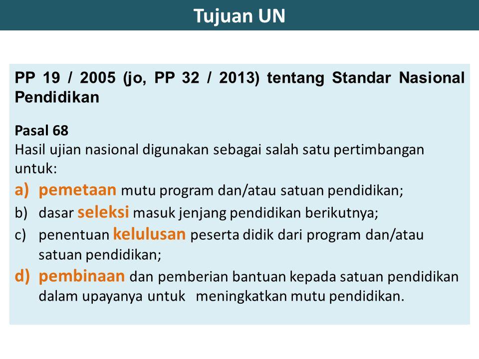 PP 19 / 2005 (jo, PP 32 / 2013) tentang Standar Nasional Pendidikan Pasal 68 Hasil ujian nasional digunakan sebagai salah satu pertimbangan untuk: a)p