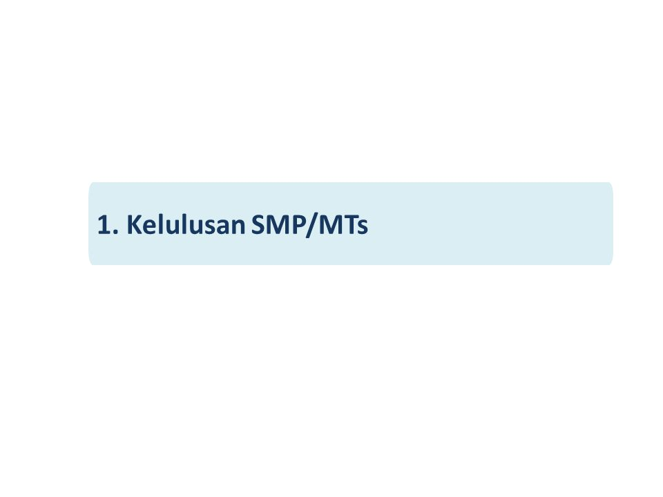 1. Kelulusan SMP/MTs