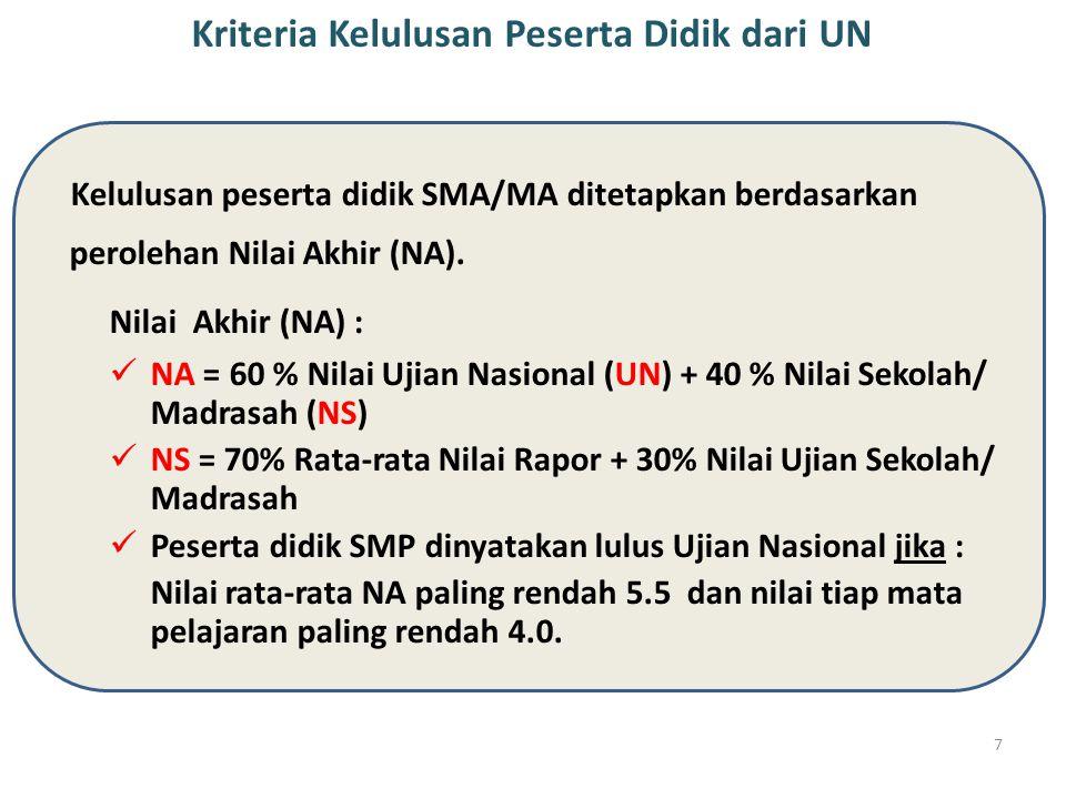 Kelulusan peserta didik SMA/MA ditetapkan berdasarkan perolehan Nilai Akhir (NA). Nilai Akhir (NA) : NA = 60 % Nilai Ujian Nasional (UN) + 40 % Nilai