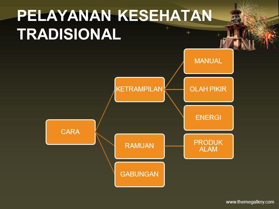 www.themegallery.com PELAYANAN KESEHATAN TRADISIONAL CARAKETRAMPILANMANUALOLAH PIKIRENERGIRAMUAN PRODUK ALAM GABUNGAN
