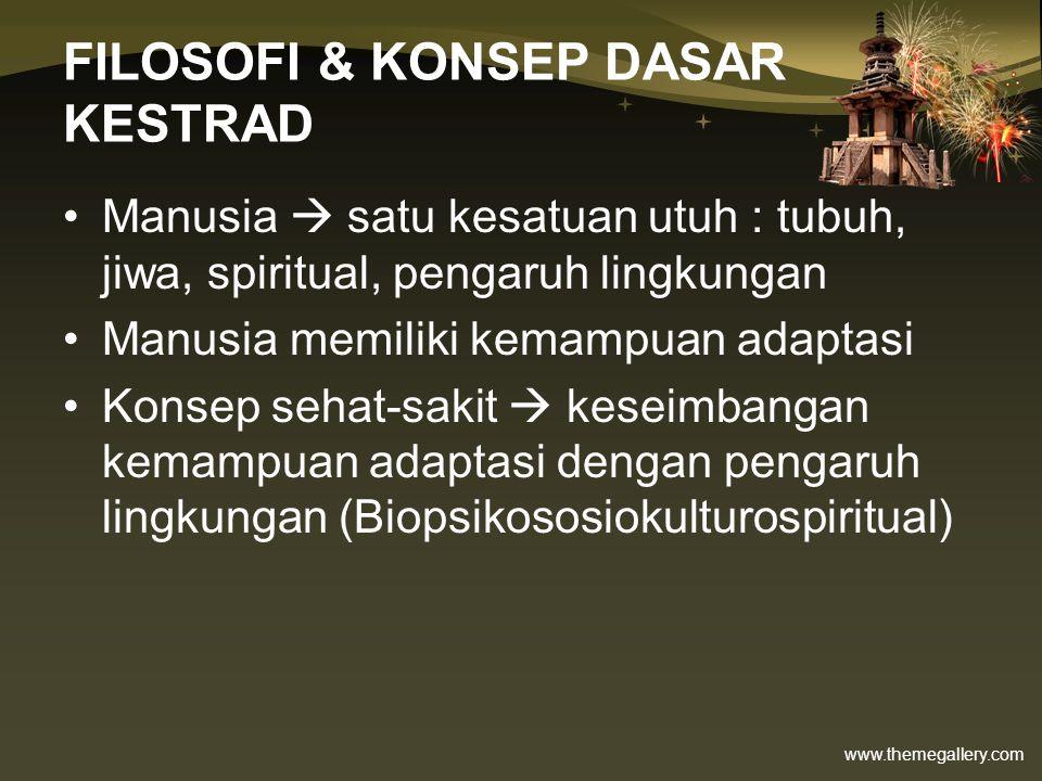 www.themegallery.com FILOSOFI & KONSEP DASAR KESTRAD Manusia  satu kesatuan utuh : tubuh, jiwa, spiritual, pengaruh lingkungan Manusia memiliki kemam