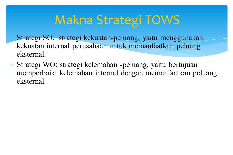  Merupakan alat pencocokan yang penting yang membantu manajer mengembangkan empat strategi; strategi SO, strategi WO, Strategi ST dan starategi WT. 