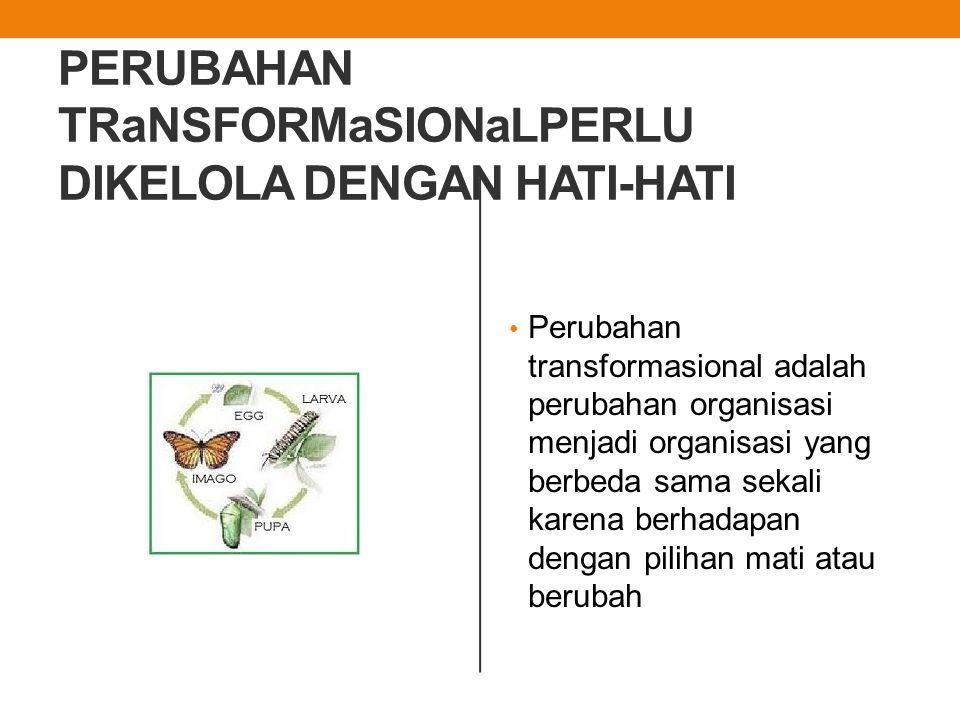 PERUBAHAN TRaNSFORMaSIONaLPERLU DIKELOLA DENGAN HATI-HATI Perubahan transformasional adalah perubahan organisasi menjadi organisasi yang berbeda sama