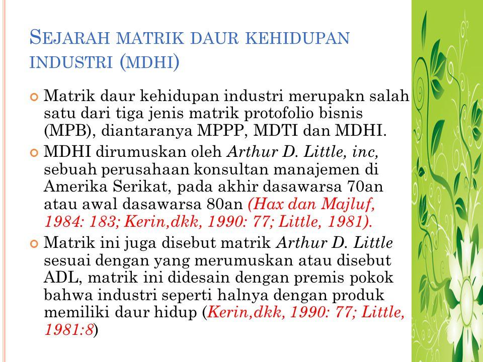 MANAJEMEN STRATEGI : MATRIK DAUR KEHIDUPAN INDUSTR I oleh : feti nur kharistina a210110117