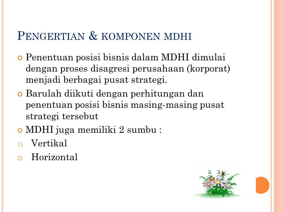 P ENGERTIAN & KOMPONEN MDHI Penentuan posisi bisnis dalam MDHI dimulai dengan proses disagresi perusahaan (korporat) menjadi berbagai pusat strategi.