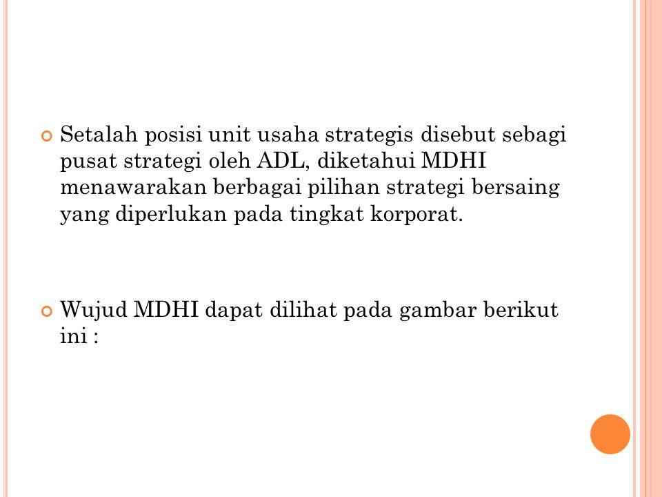 Setalah posisi unit usaha strategis disebut sebagi pusat strategi oleh ADL, diketahui MDHI menawarakan berbagai pilihan strategi bersaing yang diperlukan pada tingkat korporat.