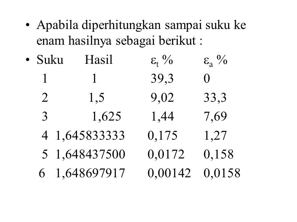 Apabila diperhitungkan sampai suku ke enam hasilnya sebagai berikut : SukuHasil  t %  a % 1 1 39,30 2 1,5 9,0233,3 3 1,625 1,447,69 4 1,645833333 0,