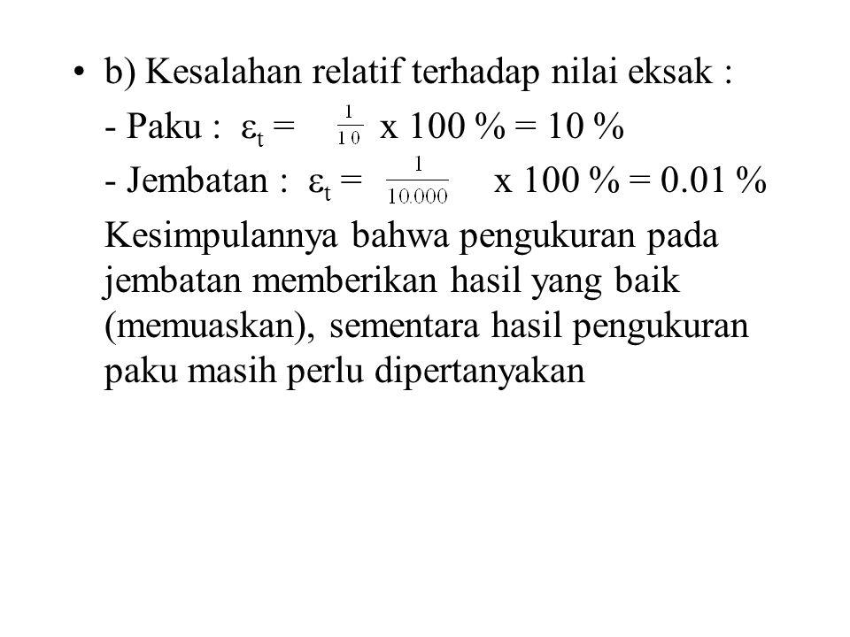 b) Kesalahan relatif terhadap nilai eksak : - Paku :  t = x 100 % = 10 % - Jembatan :  t = x 100 % = 0.01 % Kesimpulannya bahwa pengukuran pada jemb