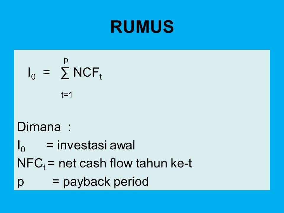Net Cash flow alternatif B : Pada tahun ke-5, akumulasi NCF=0  akumulasi keuntungan = akumulasi biaya  Payback period B = 5 tahun.