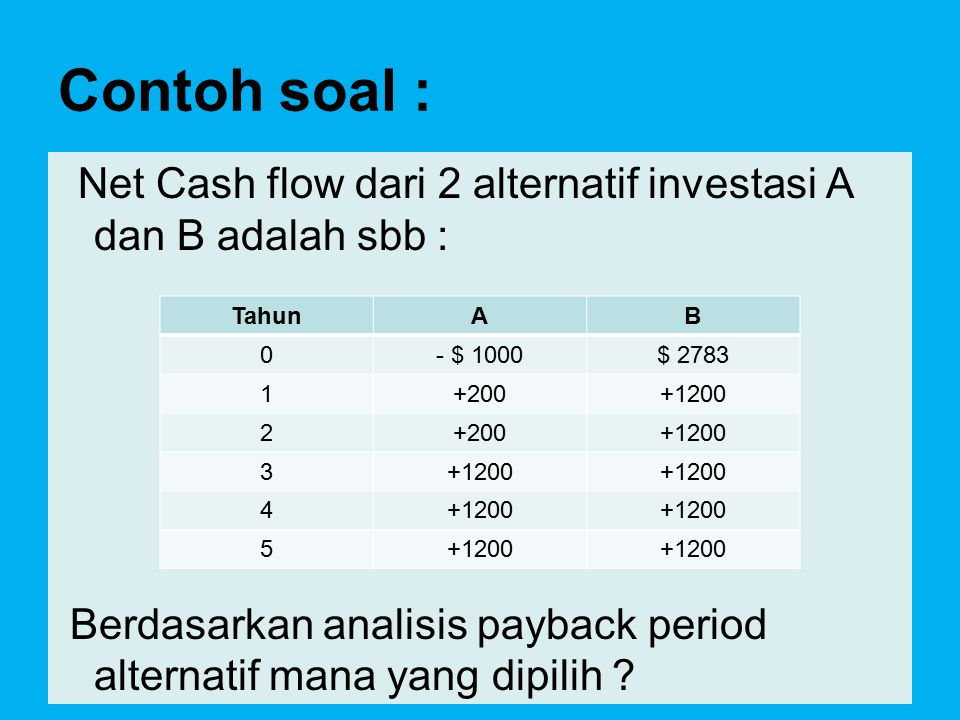 Alternatif A : Akumulasi net cash flow Tahun Akumulasi NCF 0 - 1,000 1 - 800 (-1000+200) 2 - 600 3 + 600 4 +1800 5 + 2400
