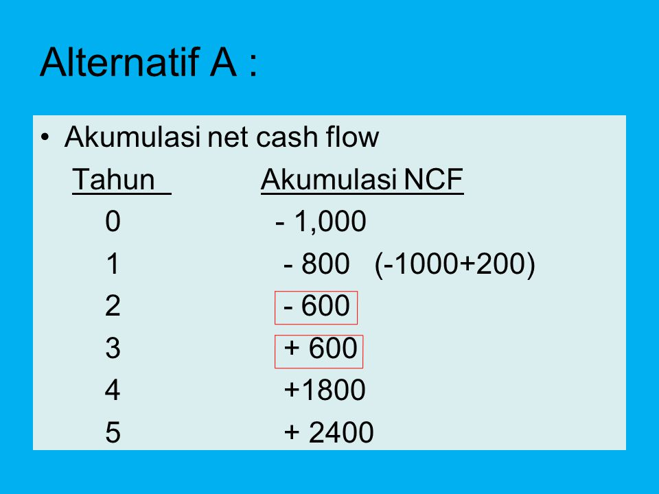 Pada tahun ke-3 akumulasi NCF telah positif (+600).