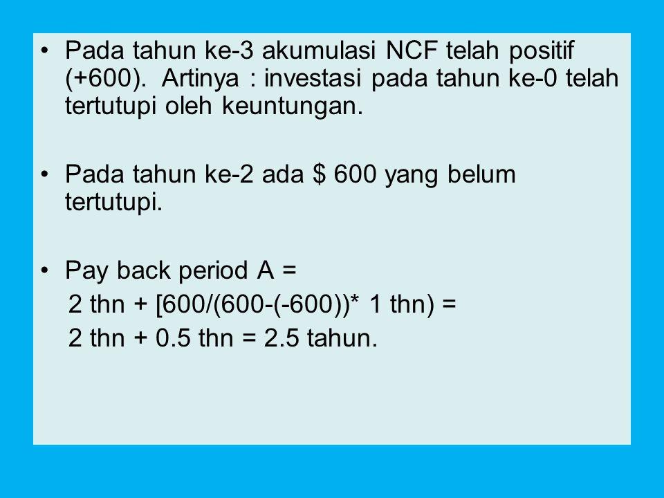 Alternatif B : Akumulasi net cash flow Tahun Akumulasi NCF 0 - 2,783 1 - 1,583 (-2783+1200) 2 - 383 3 +817 4 +2017 5 + 3217
