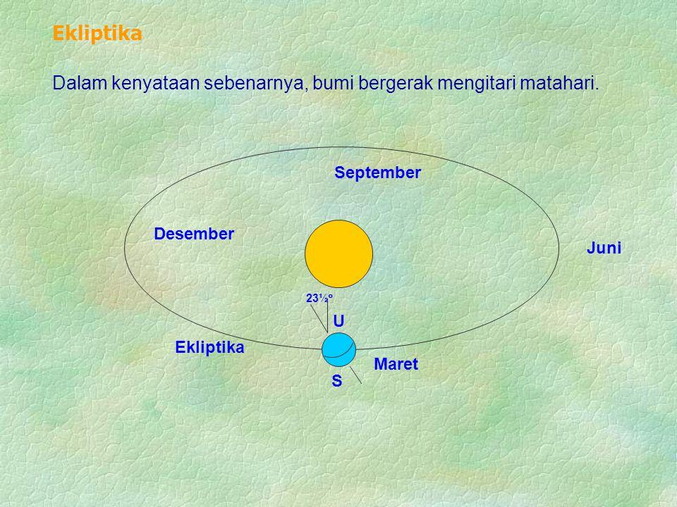 Ekliptika Maret Juni September Desember U S 23½  Dalam kenyataan sebenarnya, bumi bergerak mengitari matahari. Ekliptika