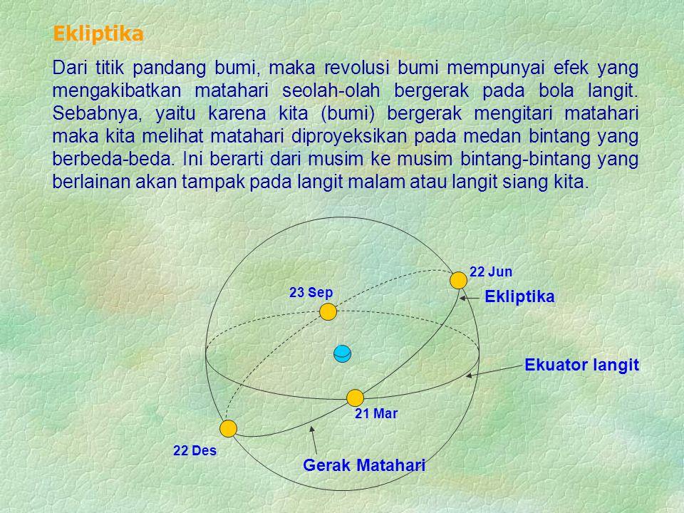 Gerak Matahari Ekuator langit Ekliptika 22 Jun 22 Des 21 Mar 23 Sep Dari titik pandang bumi, maka revolusi bumi mempunyai efek yang mengakibatkan mata