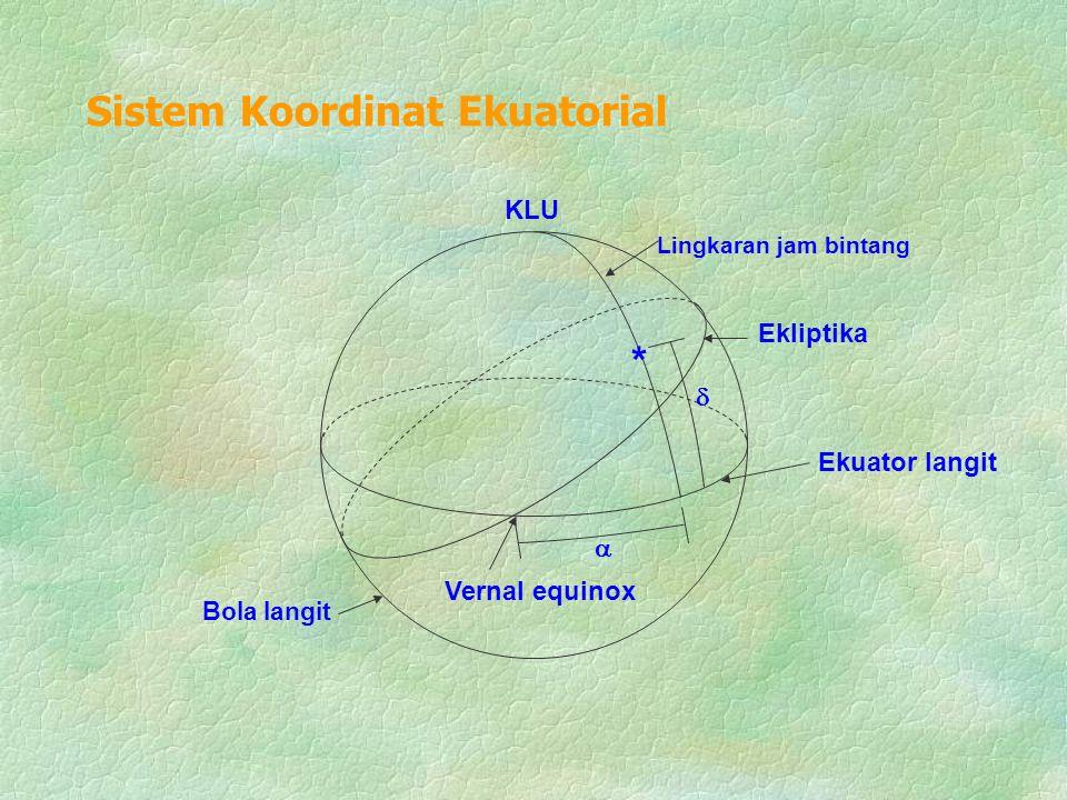 Ekliptika Ekuator langit Bola langit KLU Vernal equinox   * Lingkaran jam bintang Sistem Koordinat Ekuatorial