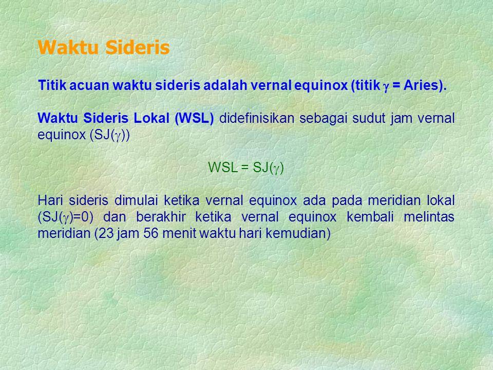 Waktu Sideris Titik acuan waktu sideris adalah vernal equinox (titik  = Aries). Waktu Sideris Lokal (WSL) didefinisikan sebagai sudut jam vernal equi