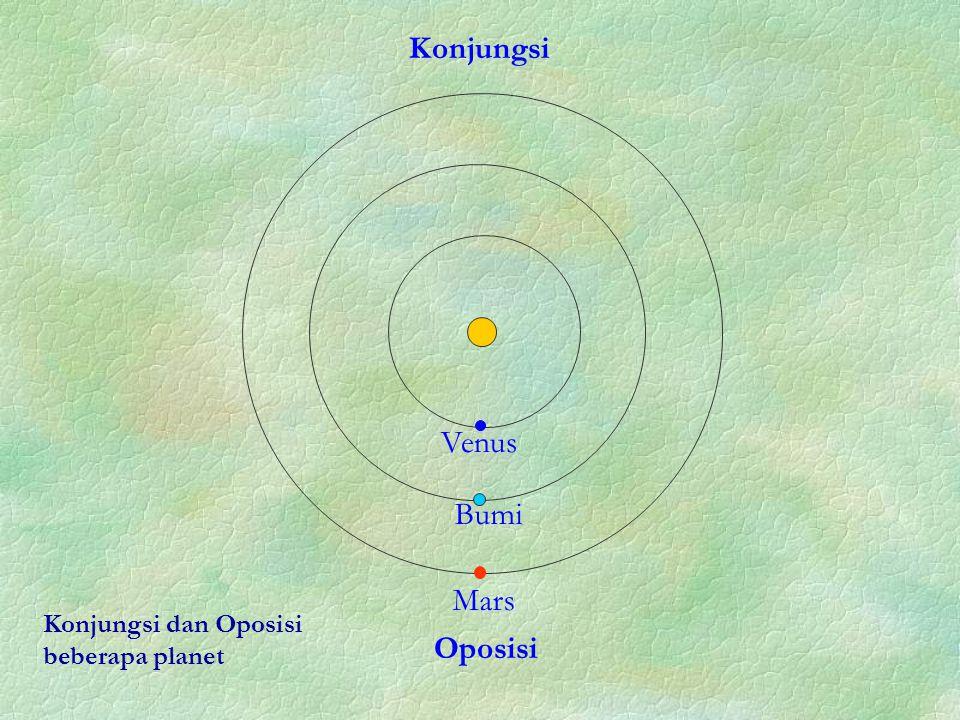 Venus Bumi Konjungsi dan Oposisi beberapa planet Mars Konjungsi Oposisi