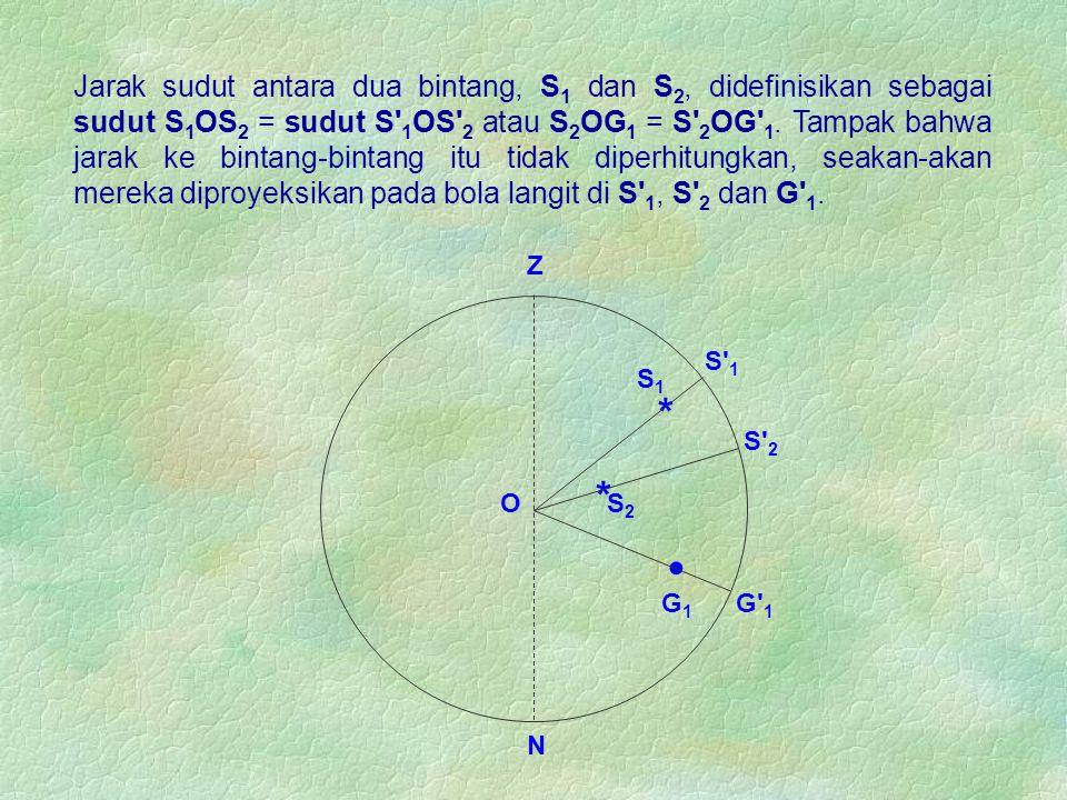 Z N O G1G1 G'1G'1 * S2S2 S'2S'2 * S1S1 S'1S'1 Jarak sudut antara dua bintang, S 1 dan S 2, didefinisikan sebagai sudut S 1 OS 2 = sudut S' 1 OS' 2 a