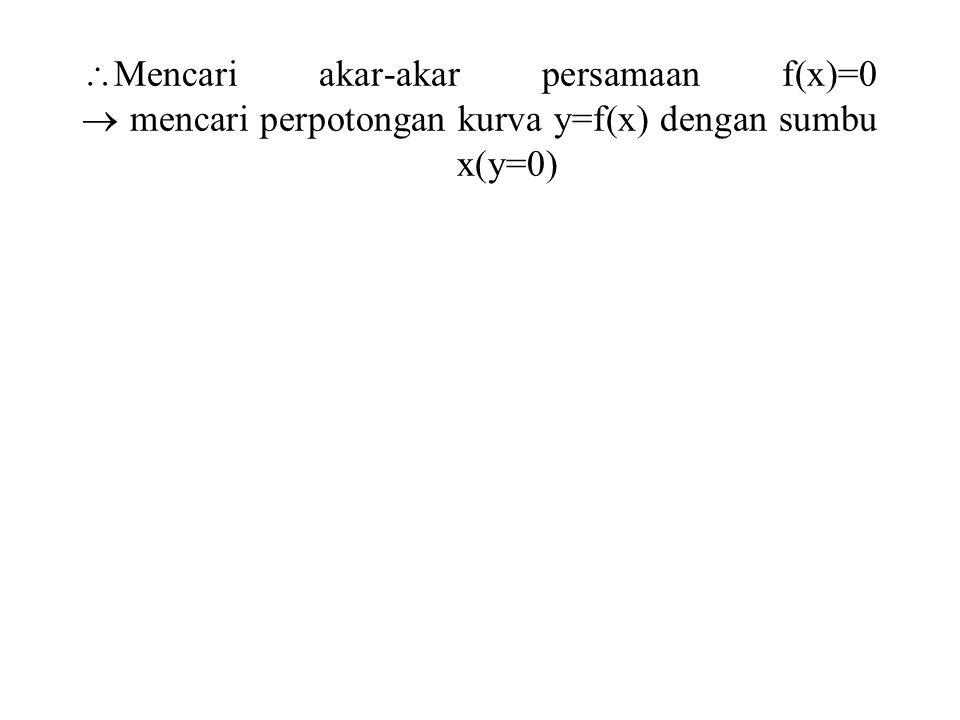 Contoh Soal: Carilah akar dari x 2 – 6x + 8 = 0, dengan metode Resulasi Falsi.