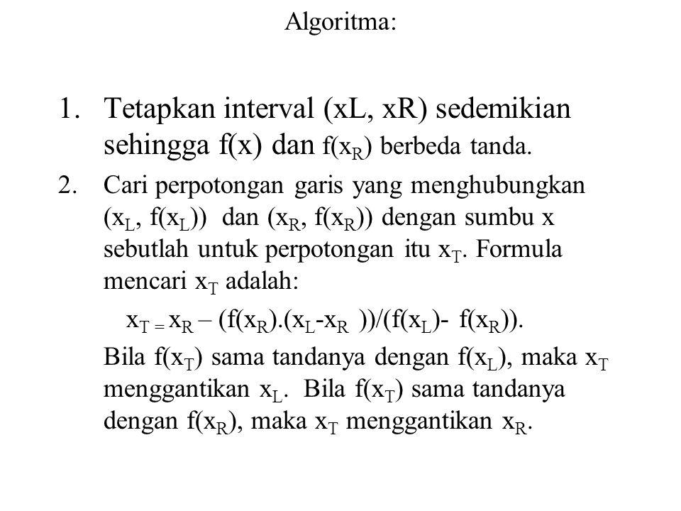 Algoritma: 1.Tetapkan interval (xL, xR) sedemikian sehingga f(x) dan f(x R ) berbeda tanda. 2.Cari perpotongan garis yang menghubungkan (x L, f(x L ))