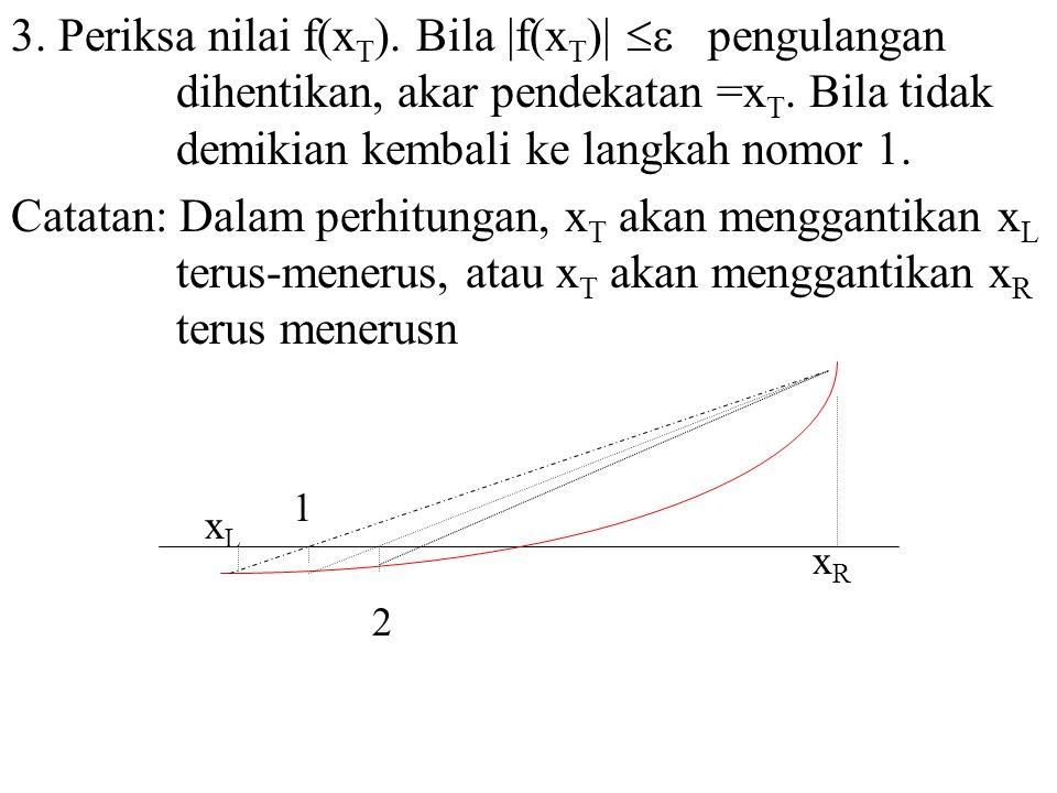3. Periksa nilai f(x T ). Bila |f(x T )|  pengulangan dihentikan, akar pendekatan =x T. Bila tidak demikian kembali ke langkah nomor 1. Catatan: Dal