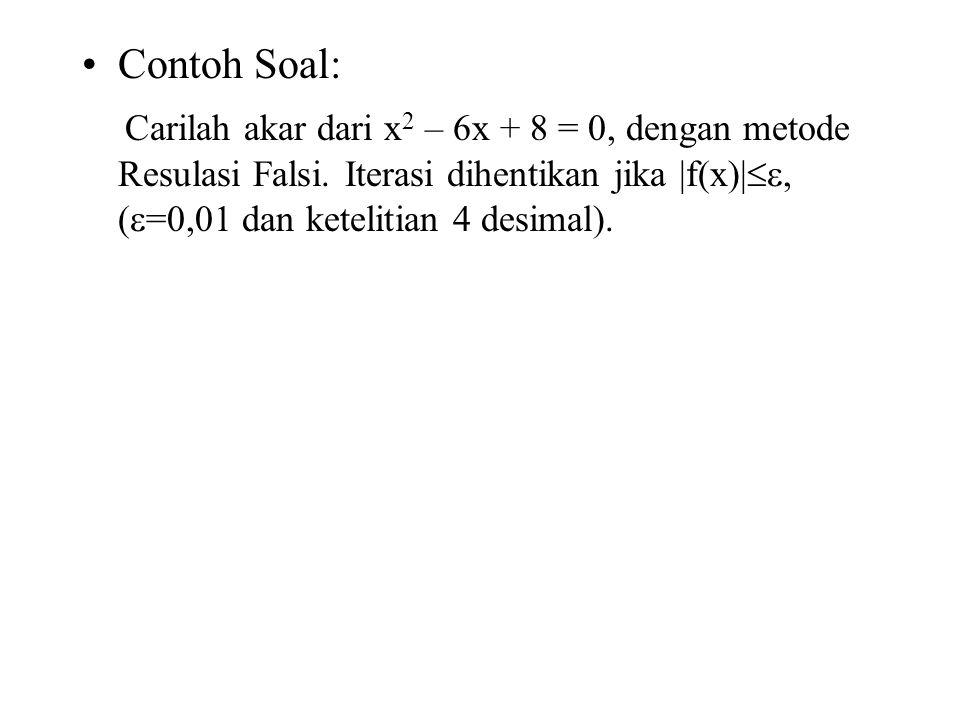 Contoh Soal: Carilah akar dari x 2 – 6x + 8 = 0, dengan metode Resulasi Falsi. Iterasi dihentikan jika |f(x)| , (  =0,01 dan ketelitian 4 desimal).