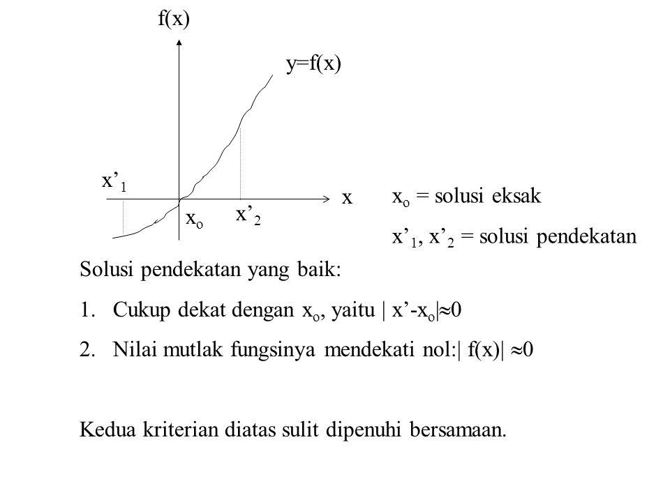 x o = solusi eksak x' 1, x' 2 = solusi pendekatan x' 2 xoxo x' 1 y=f(x) f(x) x Solusi pendekatan yang baik: 1.Cukup dekat dengan x o, yaitu   x'-x o    0 2.Nilai mutlak fungsinya mendekati nol:  f(x)   0 Kedua kriterian diatas sulit dipenuhi bersamaan.