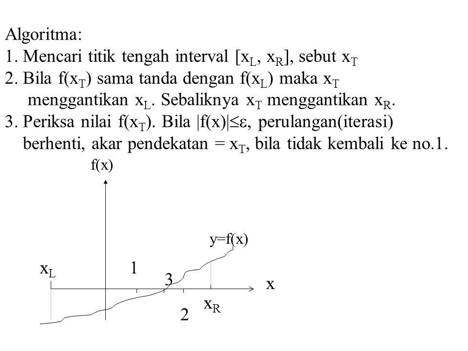 Algoritma: 1. Mencari titik tengah interval [x L, x R ], sebut x T 2. Bila f(x T ) sama tanda dengan f(x L ) maka x T menggantikan x L. Sebaliknya x T