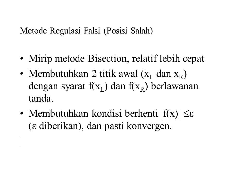 Metode Regulasi Falsi (Posisi Salah) Mirip metode Bisection, relatif lebih cepat Membutuhkan 2 titik awal (x L dan x R ) dengan syarat f(x L ) dan f(x