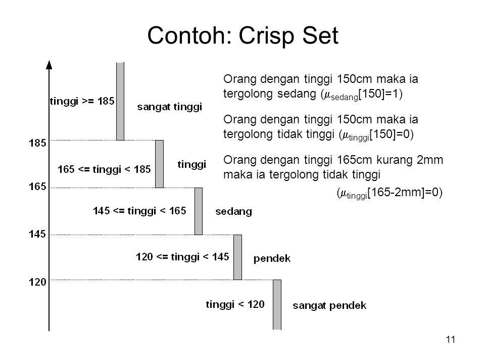 11 Contoh: Crisp Set Orang dengan tinggi 150cm maka ia tergolong sedang (  sedang [150]=1) Orang dengan tinggi 150cm maka ia tergolong tidak tinggi (
