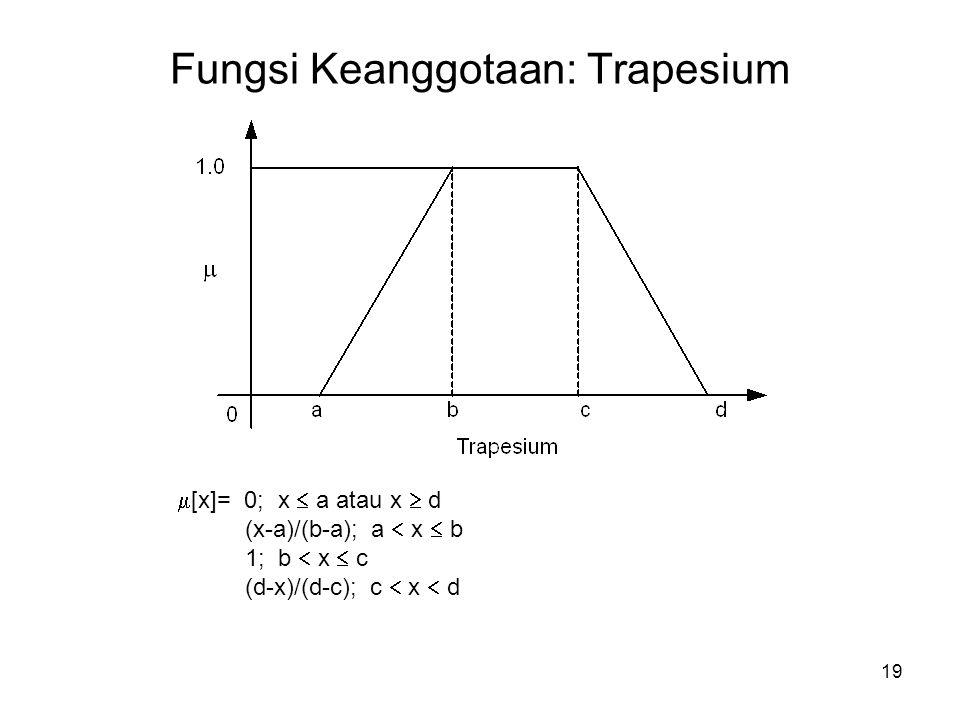 19 Fungsi Keanggotaan: Trapesium  [x]= 0; x  a atau x  d (x-a)/(b-a); a  x  b 1; b  x  c (d-x)/(d-c); c  x  d