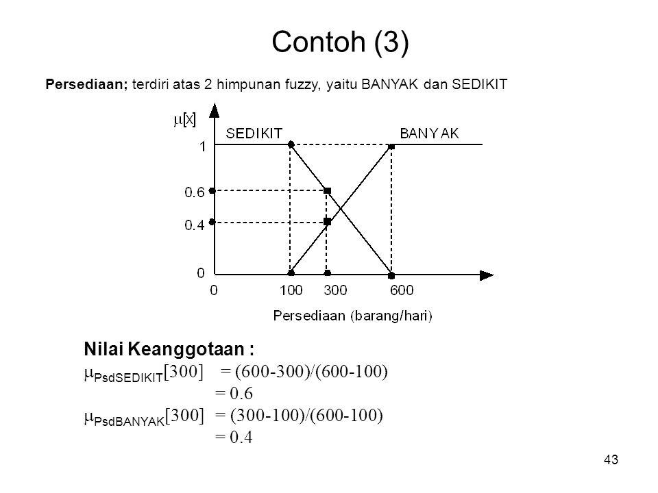 43 Contoh (3) Nilai Keanggotaan :  PsdSEDIKIT [300] = (600-300)/(600-100) = 0.6  PsdBANYAK [300] = (300-100)/(600-100) = 0.4 Persediaan; terdiri atas 2 himpunan fuzzy, yaitu BANYAK dan SEDIKIT