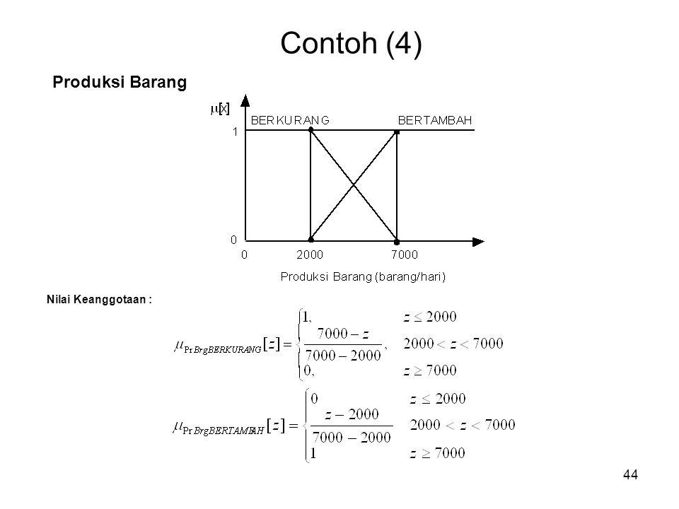 44 Contoh (4) Nilai Keanggotaan : Produksi Barang