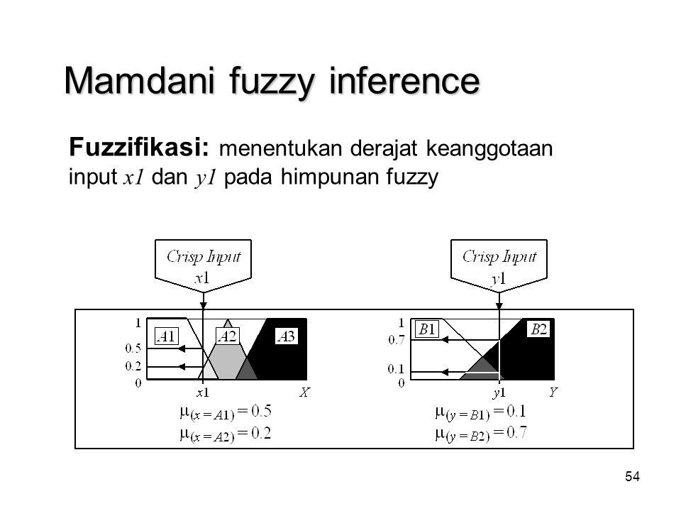 54 Mamdani fuzzy inference Fuzzifikasi: menentukan derajat keanggotaan input x1 dan y1 pada himpunan fuzzy