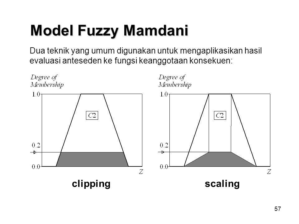 57 clipping scaling Model Fuzzy Mamdani Dua teknik yang umum digunakan untuk mengaplikasikan hasil evaluasi anteseden ke fungsi keanggotaan konsekuen: