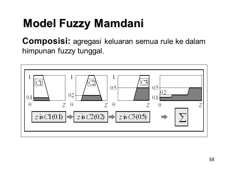 58 Composisi: agregasi keluaran semua rule ke dalam himpunan fuzzy tunggal. Model Fuzzy Mamdani