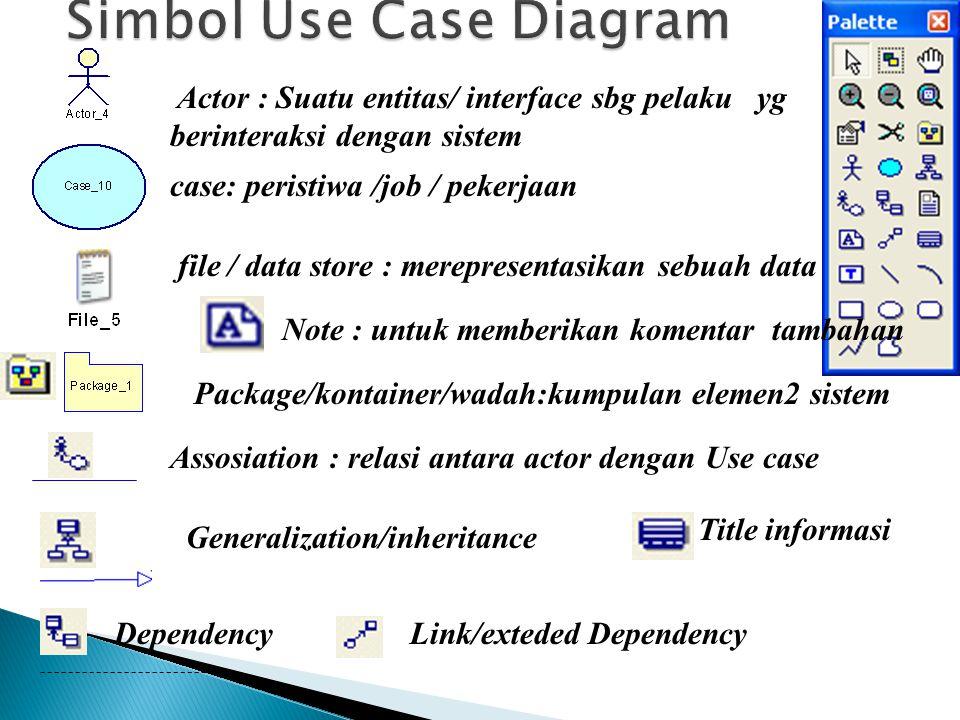  Dapat meng-include (memasukkan) fungsionalitas use case lain sebagai bagian dari proses dalam dirinya.  dapat di-include oleh lebih dari satu use c
