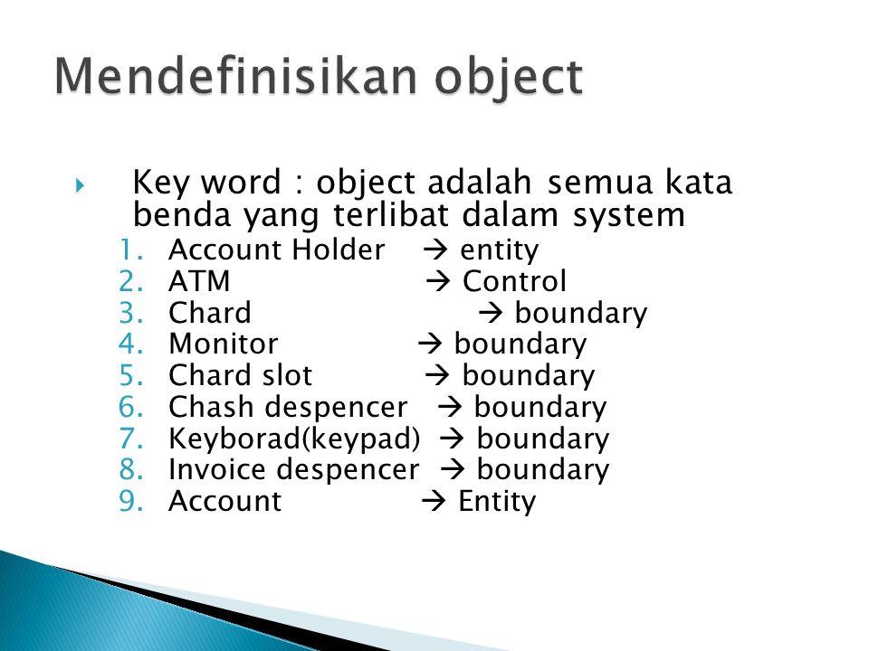KKeyword : Format teks S-V-O 1.Account Holder memasukkan kartu ATM 2.A.H memasukkan nomor pin 3.System mengecek nomor pin 4.System beri info kepada