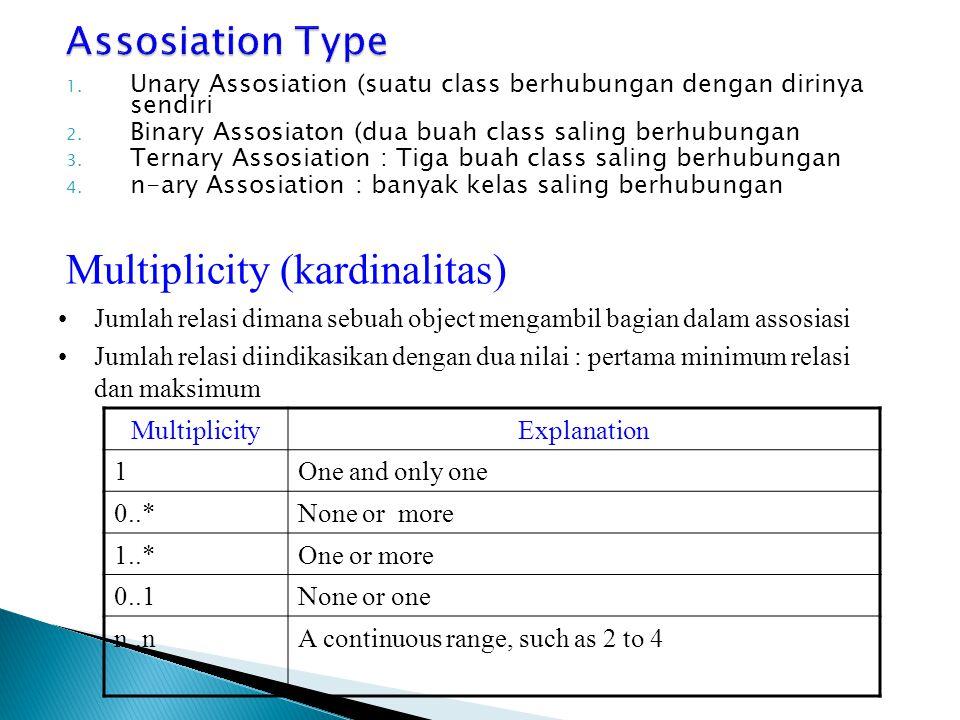 1. Asosiation ( hubungan statis antar class, nama relasi : has a (mempunyai) dibedakan menjadi dua macam hubungan khusus : ggregation (pengumpulan) 1.