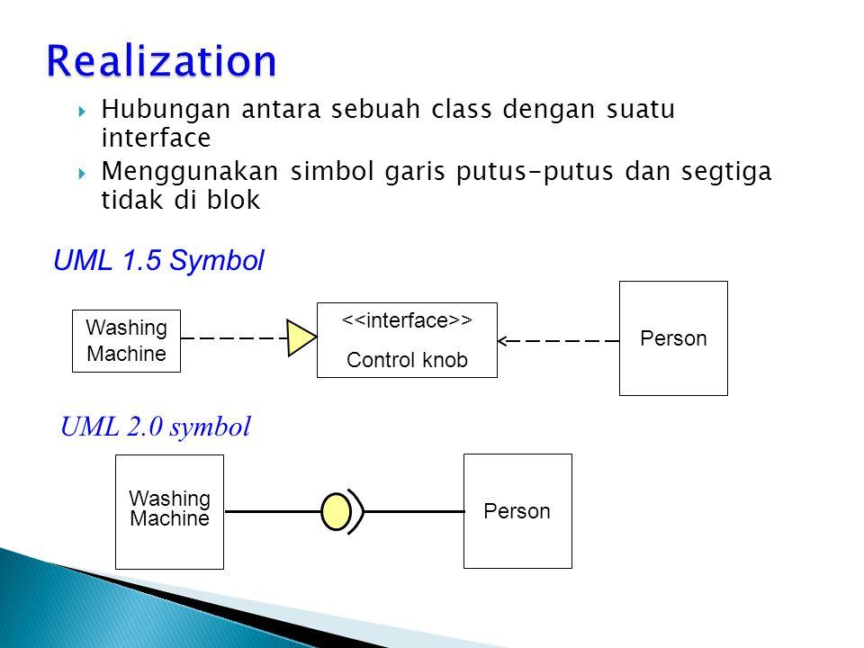 aadalah suatu pengaturan operasi (set of operations) yang menetapkan beberapa aspek/pengarah dari suatu perilaku kelas. aadalah suatu pengaturan o