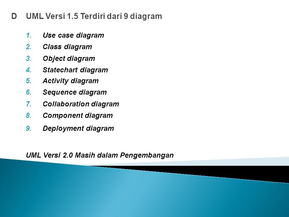 D UML Versi 1.5 Terdiri dari 9 diagram 1.Use case diagram 2.Class diagram 3.Object diagram 4.Statechart diagram 5.Activity diagram 6.Sequence diagram 7.Collaboration diagram 8.Component diagram 9.Deployment diagram UML Versi 2.0 Masih dalam Pengembangan