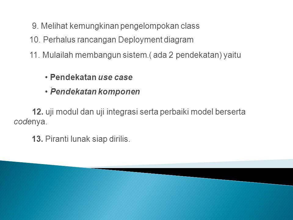 1. Buatlah daftar business process 2. Petakan use case untuk tiap business process. 3. Buatlah deployment diagram untuk mendefinisikan arsitektur fisi