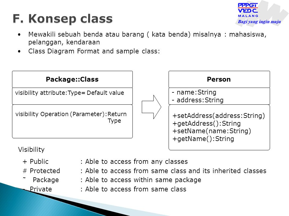 Mewakili sebuah benda atau barang ( kata benda) misalnya : mahasiswa, pelanggan, kendaraan Class Diagram Format and sample class: + Public: Able to access from any classes # Protected: Able to access from same class and its inherited classes ˜ Package: Able to access within same package - Private: Able to access from same class Visibility Package::Class visibility attribute:Type= Default value visibility Operation (Parameter):Return Type Person - name:String - address:String +setAddress(address:String) +getAddress():String +setName(name:String) +getName():String