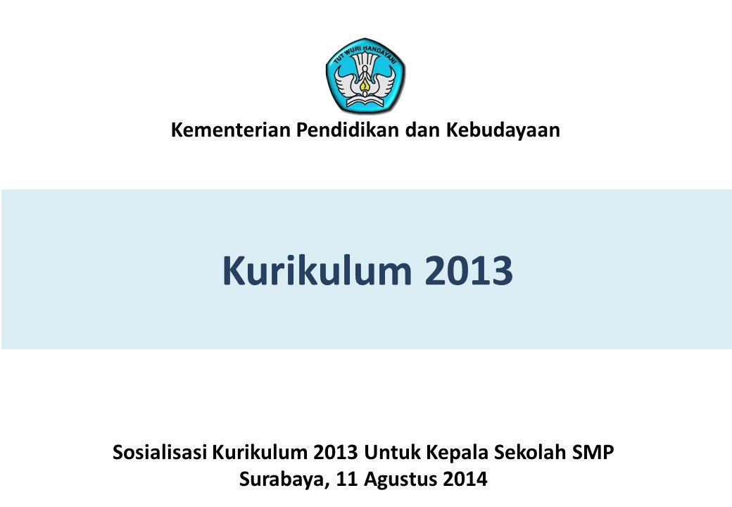 Kurikulum 2013 Sosialisasi Kurikulum 2013 Untuk Kepala Sekolah SMP Surabaya, 11 Agustus 2014 Kementerian Pendidikan dan Kebudayaan