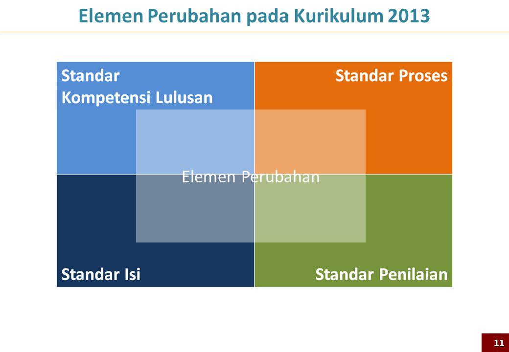 Elemen Perubahan pada Kurikulum 2013 Elemen Perubahan 11