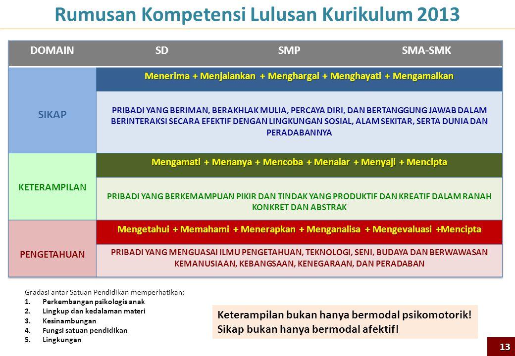 Gradasi antar Satuan Pendidikan memperhatikan; 1.Perkembangan psikologis anak 2.Lingkup dan kedalaman materi 3.Kesinambungan 4.Fungsi satuan pendidika