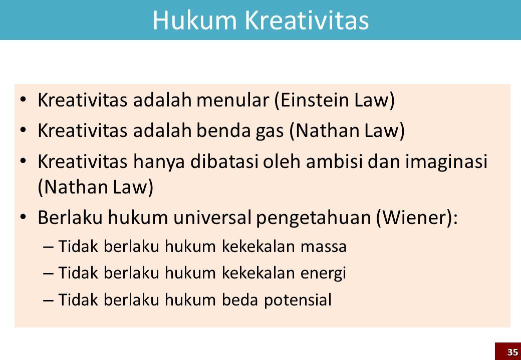 Hukum Kreativitas Kreativitas adalah menular (Einstein Law) Kreativitas adalah benda gas (Nathan Law) Kreativitas hanya dibatasi oleh ambisi dan imagi