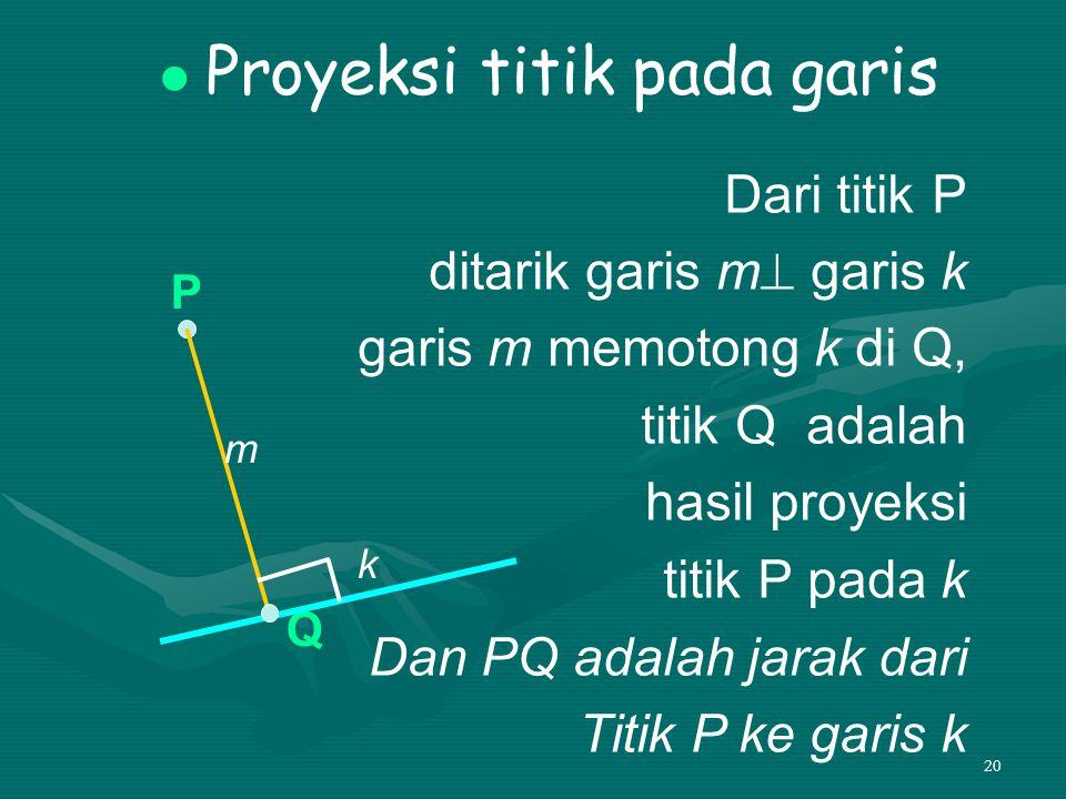 20 Proyeksi titik pada garis Dari titik P ditarik garis m  garis k garis m memotong k di Q, titik Q adalah hasil proyeksi titik P pada k Dan PQ adala