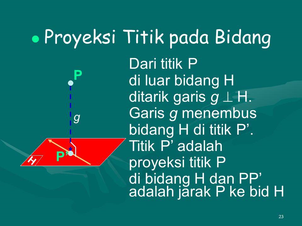 23 Proyeksi Titik pada Bidang Dari titik P di luar bidang H ditarik garis g  H. Garis g menembus bidang H di titik P'. Titik P' adalah proyeksi titik